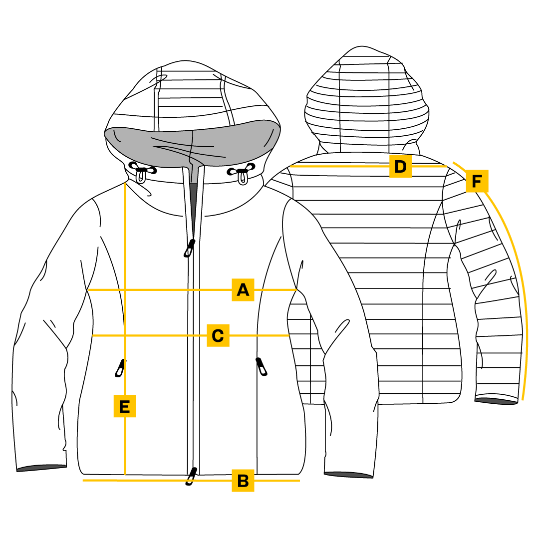 Girl size guide jackets